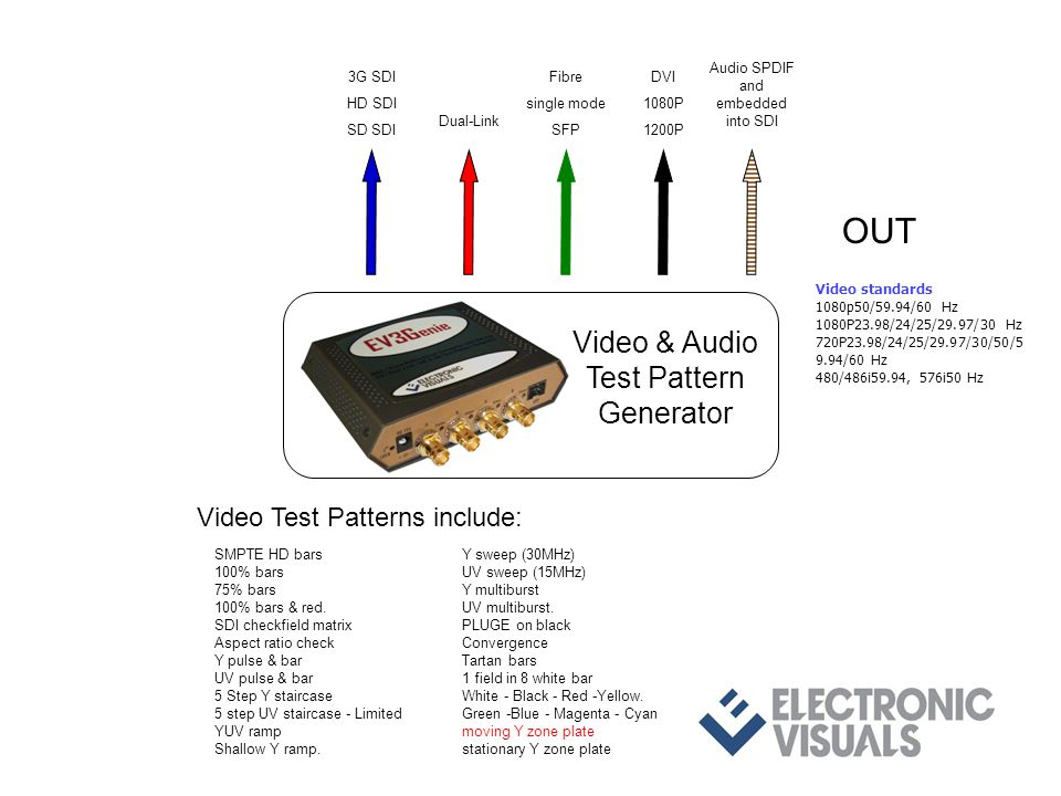 OUT 3G SDI HD SDI SD SDI Dual-Link Fibre single mode SFP DVI 1080P 1200P Audio SPDIF and embedded into SDI Video & Audio Test Pattern Generator Video Test Patterns include: SMPTE HD bars 100% bars 75% bars 100% bars & red.