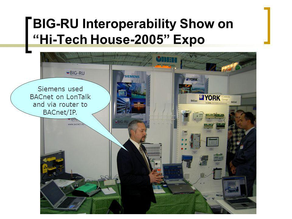 BIG-RU Interoperability Show on Hi-Tech House-2005 Expo Siemens used BACnet on LonTalk and via router to BACnet/IP.