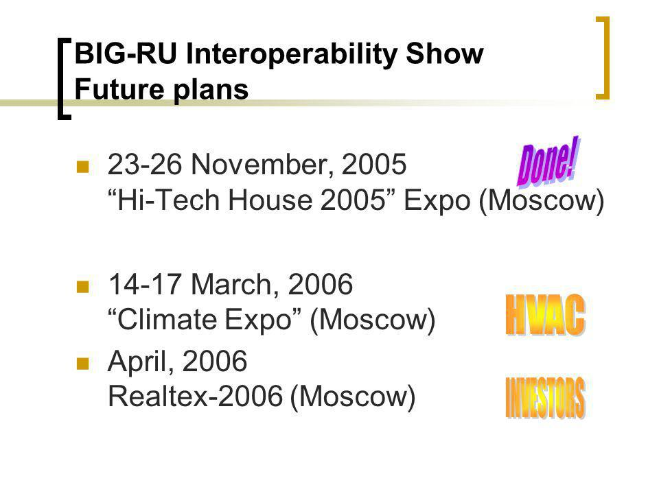 BIG-RU Interoperability Show Future plans 23-26 November, 2005 Hi-Tech House 2005 Expo (Moscow) 14-17 March, 2006 Climate Expo (Moscow) April, 2006 Realtex-2006 (Moscow)
