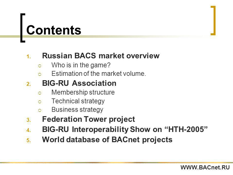 Contents 1. Russian BACS market overview Who is in the game.