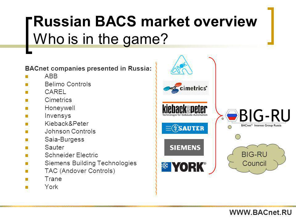 Russian BACS market overview Who is in the game.