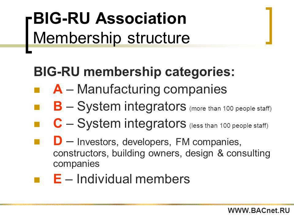 BIG-RU Association Membership structure BIG-RU membership categories: A – Manufacturing companies B – System integrators (more than 100 people staff) C – System integrators (less than 100 people staff) D – Investors, developers, FM companies, constructors, building owners, design & consulting companies E – Individual members WWW.BACnet.RU