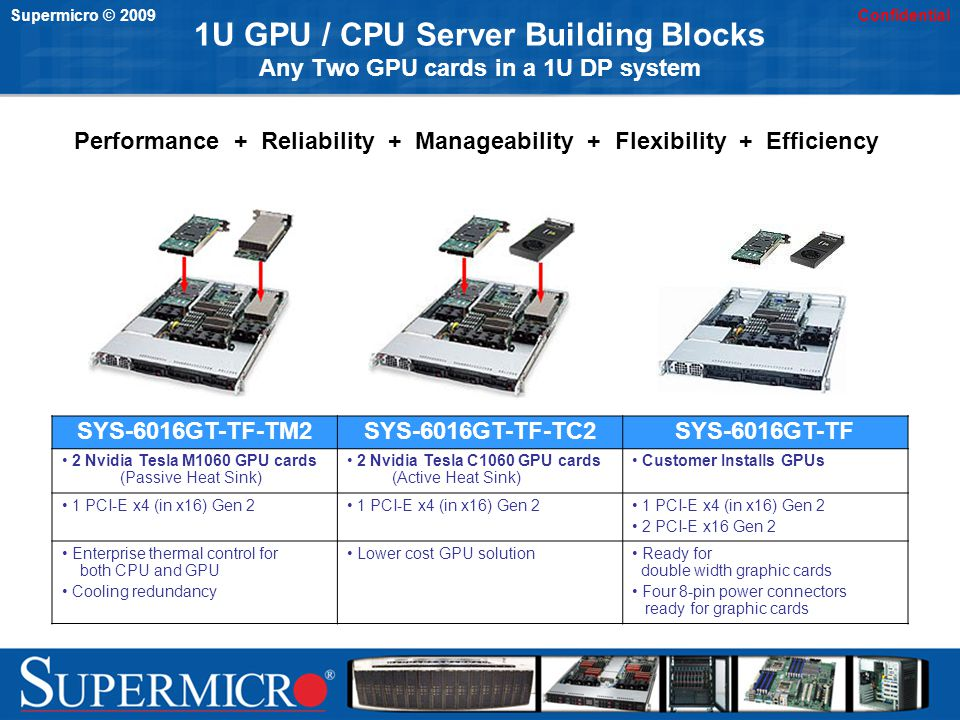 Supermicro © 2009Confidential 1U GPU / CPU Server Building Blocks Any Two GPU cards in a 1U DP system SYS-6016GT-TF-TM2SYS-6016GT-TF-TC2SYS-6016GT-TF 2 Nvidia Tesla M1060 GPU cards (Passive Heat Sink) 2 Nvidia Tesla C1060 GPU cards (Active Heat Sink) Customer Installs GPUs 1 PCI-E x4 (in x16) Gen 2 2 PCI-E x16 Gen 2 Enterprise thermal control for both CPU and GPU Cooling redundancy Lower cost GPU solution Ready for double width graphic cards Four 8-pin power connectors ready for graphic cards Performance + Reliability + Manageability + Flexibility + Efficiency