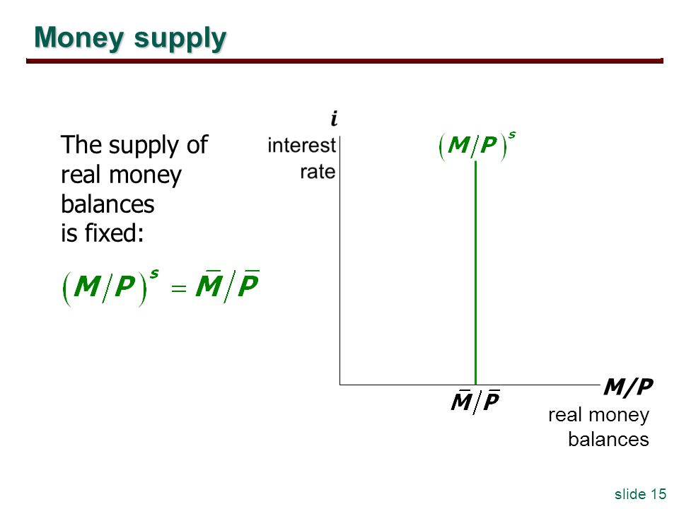 slide 15 Money supply The supply of real money balances is fixed: M/P real money balances