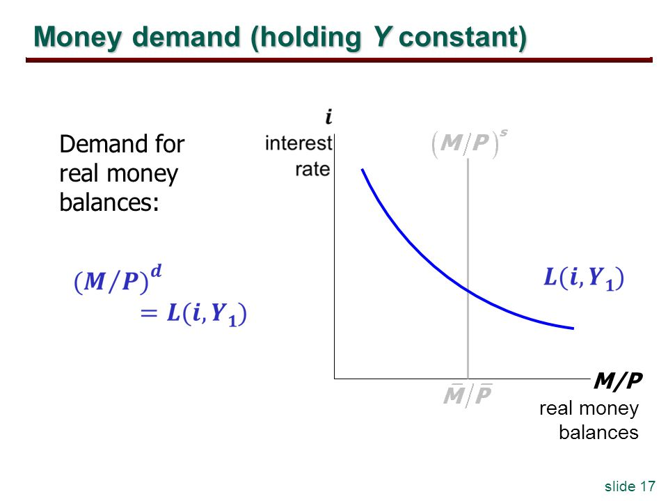 slide 17 Money demand (holding Y constant) Demand for real money balances: M/P real money balances