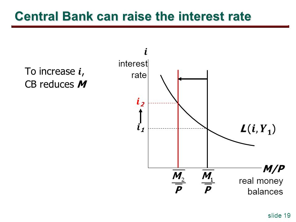 slide 19 Central Bank can raise the interest rate M/P real money balances
