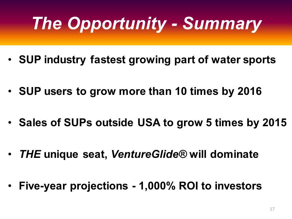 SUP industry fastest growing part of water sports SUP users to grow more than 10 times by 2016 Sales of SUPs outside USA to grow 5 times by 2015 THE unique seat, VentureGlide® will dominate Five-year projections - 1,000% ROI to investors The Opportunity - Summary 17