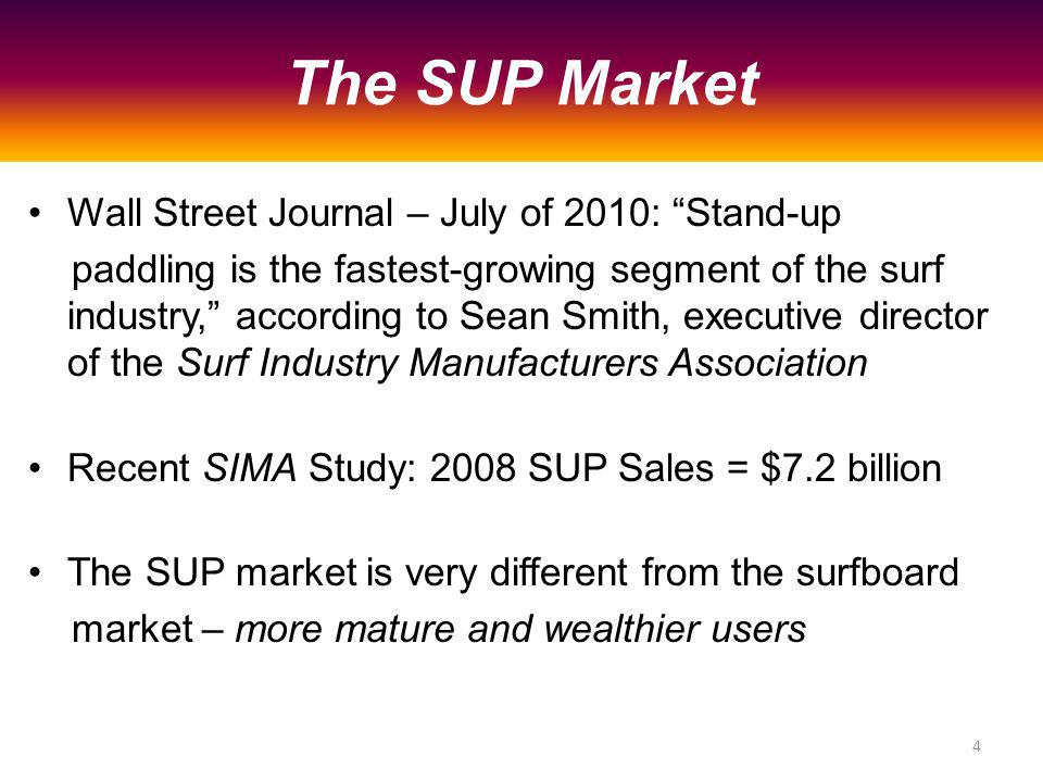 Wall Street Journal – July of 2010: Stand-up paddling is the fastest-growing segment of the surf industry, according to Sean Smith, executive director of the Surf Industry Manufacturers Association Recent SIMA Study: 2008 SUP Sales = $7.2 billion The SUP market is very different from the surfboard market – more mature and wealthier users The SUP Market 4