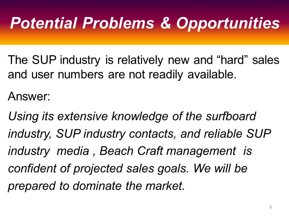 The SUP industry is relatively new and hard sales and user numbers are not readily available.
