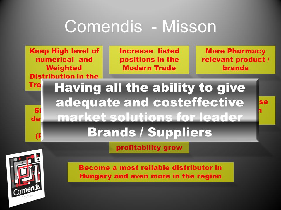 Comendis - Misson Keep High level of numerical and Weighted Distribution in the Traditional Market Increase listed positions in the Modern Trade More Pharmacy relevant product / brands Other separated Business Units where it is needed Parallel increase Incomes from services Stable and profitability grow Stable Business development with TESCO CEE (PL, Cz, SL, HU) Become a most reliable distributor in Hungary and even more in the region Having all the ability to give adequate and costeffective market solutions for leader Brands / Suppliers