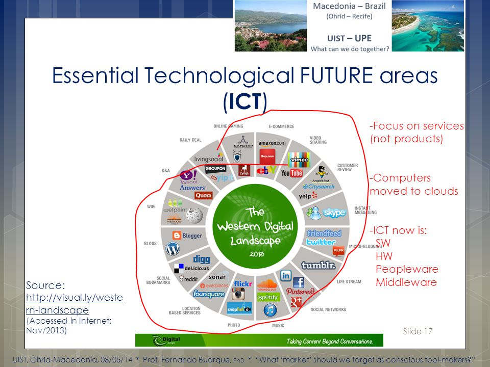 Slide 17 Source: http://visual.ly/weste rn-landscape (Accessed in Internet: Nov/2013) -Focus on services (not products) -Computers moved to clouds -ICT now is: SW HW Peopleware Middleware UIST, Ohrid-Macedonia, 08/05/14 * Prof.