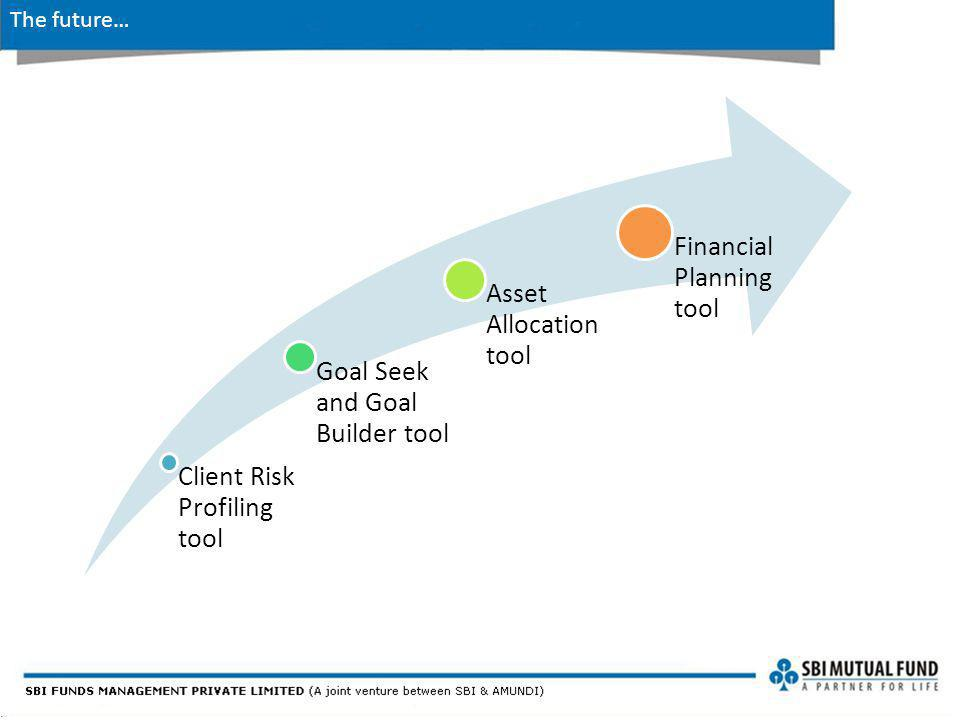 The future… Client Risk Profiling tool Goal Seek and Goal Builder tool Asset Allocation tool Financial Planning tool