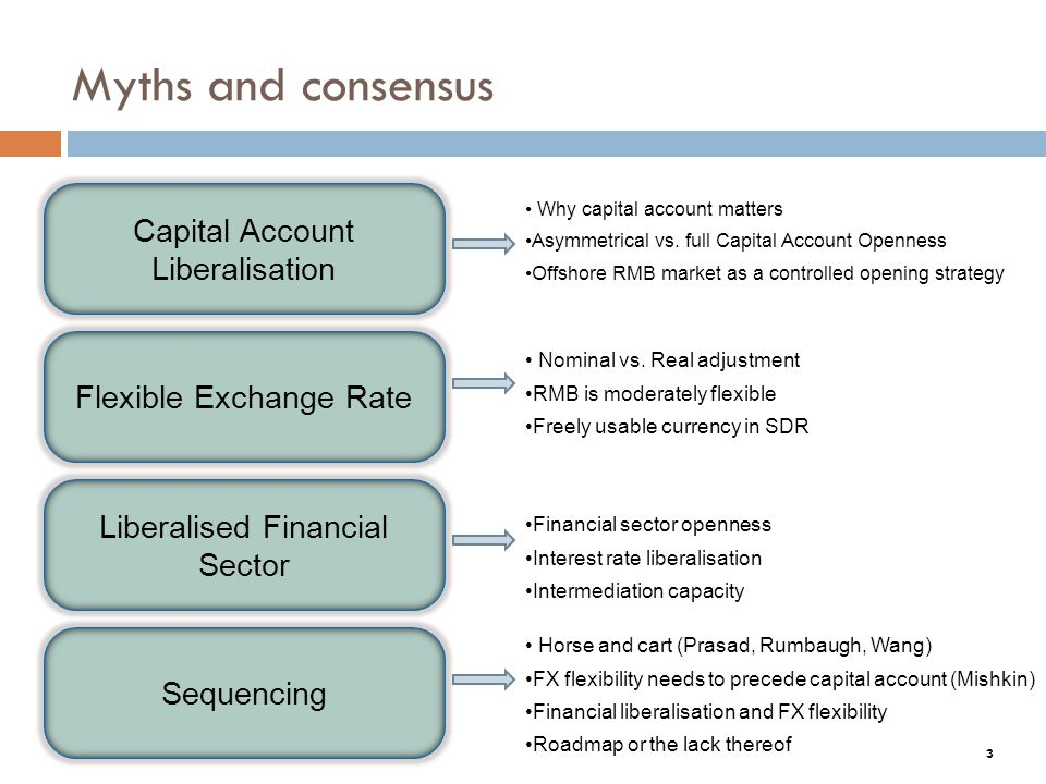 Myths and consensus 3 Capital Account Liberalisation Flexible Exchange Rate Liberalised Financial Sector Sequencing Why capital account matters Asymmetrical vs.