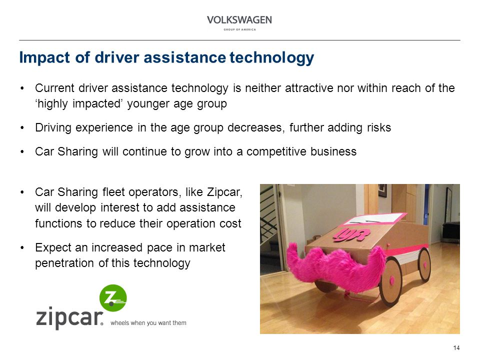 Impact of driver assistance technology 14 Current driver assistance technology is neither attractive nor within reach of the highly impacted younger age group Driving experience in the age group decreases, further adding risks Car Sharing will continue to grow into a competitive business Car Sharing fleet operators, like Zipcar, will develop interest to add assistance functions to reduce their operation cost Expect an increased pace in market penetration of this technology