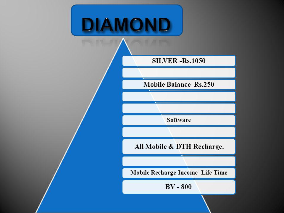 GOLD -Rs.550Mobile Balance Rs.150 Software All Mobile & DTH Recharge.
