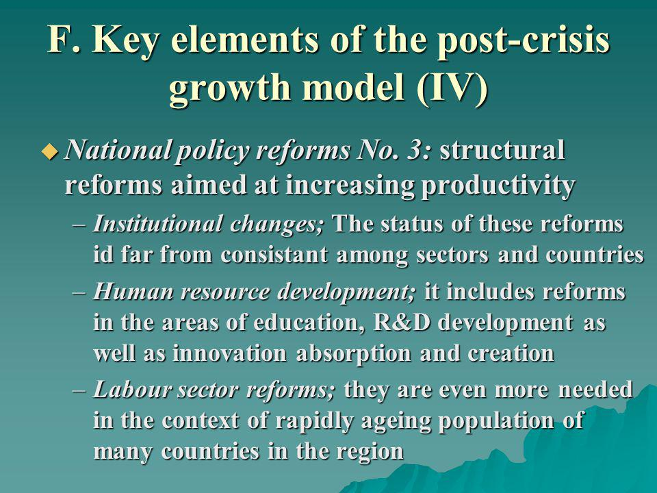 F. Key elements of the post-crisis growth model (IV) National policy reforms No.