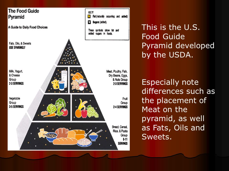 The food pyramid is designed to make healthy eating easier Eat foods from each shelf of the food pyramid in the correct amounts each day