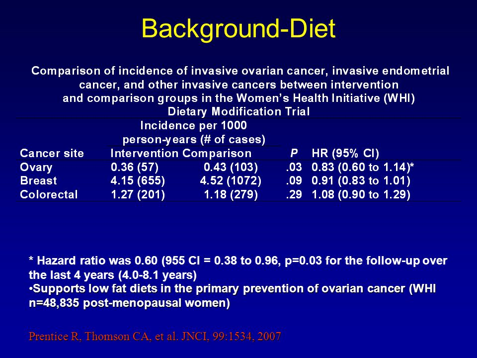 Background-Diet Supports low fat diets in the primary prevention of ovarian cancer (WHI n=48,835 post-menopausal women)Supports low fat diets in the primary prevention of ovarian cancer (WHI n=48,835 post-menopausal women) Prentice R, Thomson CA, et al.