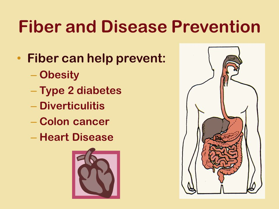 Fiber and Disease Prevention Fiber can help prevent: – Obesity – Type 2 diabetes – Diverticulitis – Colon cancer – Heart Disease