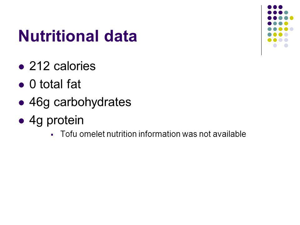 Nutritional data 212 calories 0 total fat 46g carbohydrates 4g protein Tofu omelet nutrition information was not available