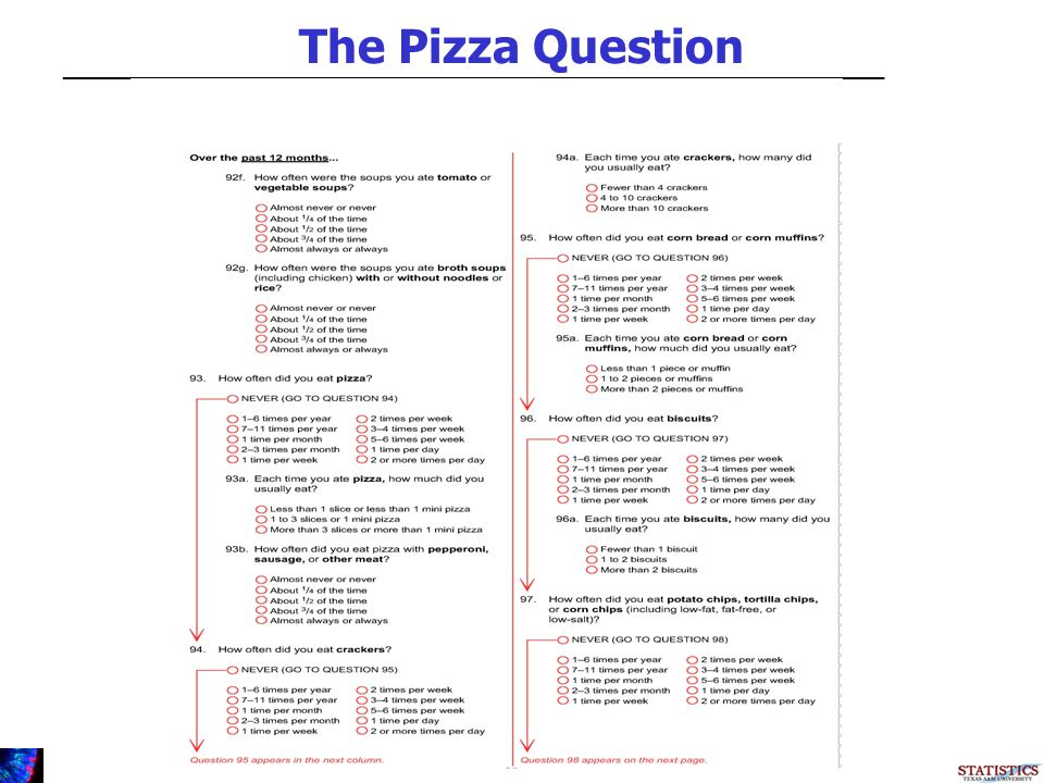 The Pizza Question _________________________________________________________