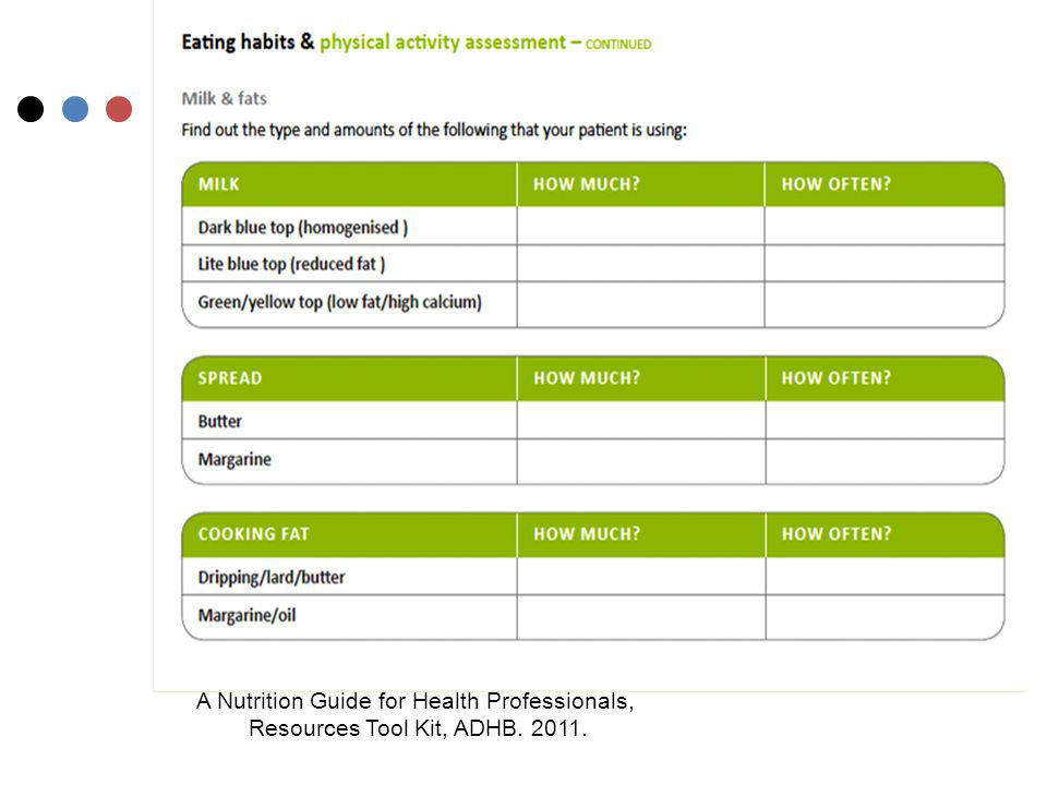 A Nutrition Guide for Health Professionals, Resources Tool Kit, ADHB. 2011.