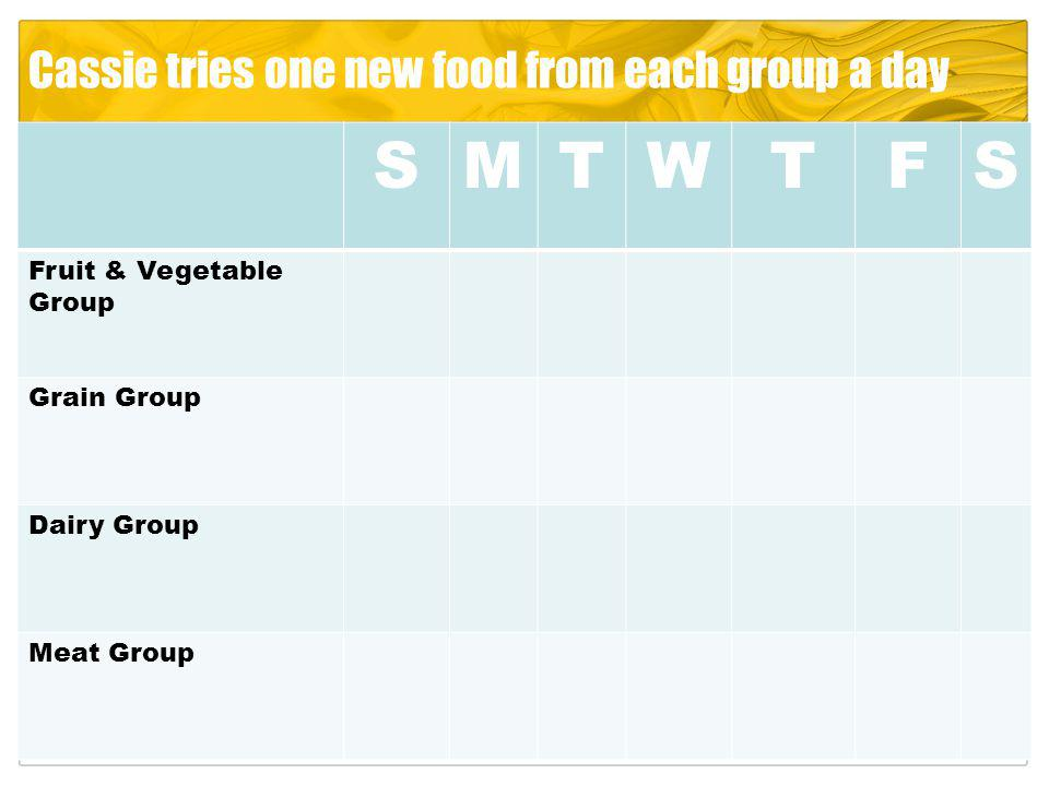 Cassie tries one new food from each group a day SMTWTFS Fruit & Vegetable Group Grain Group Dairy Group Meat Group