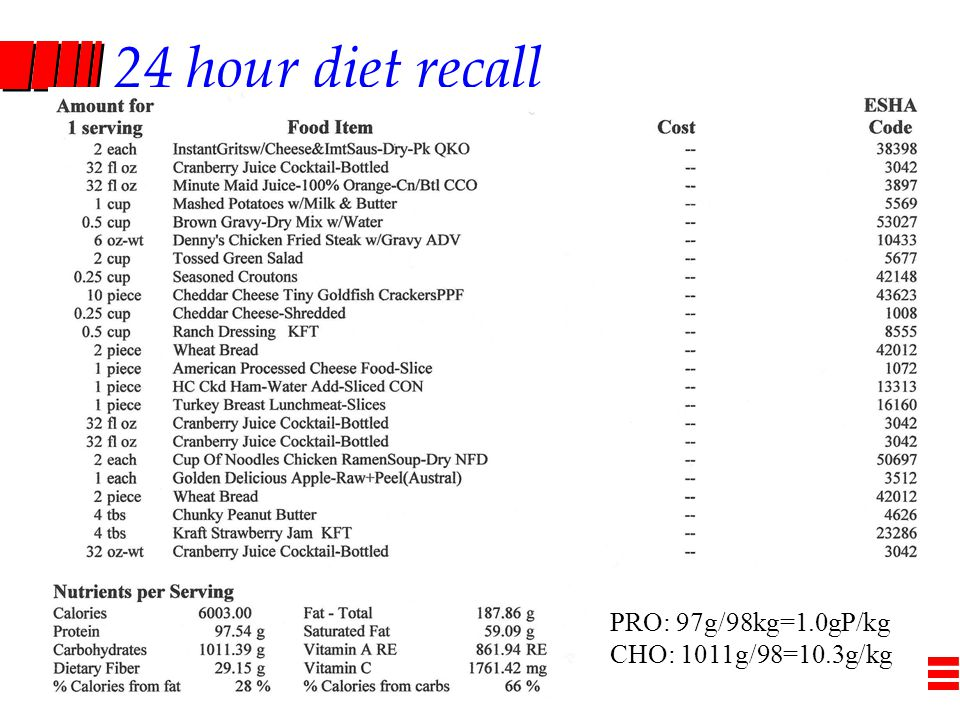 Dietary recommendation for athletes dr. David l. Gee fcsn/pe ppt.