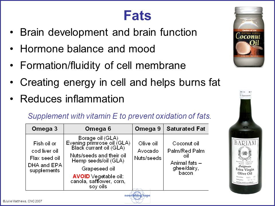 Fats Brain development and brain function Hormone balance and mood Formation/fluidity of cell membrane Creating energy in cell and helps burns fat Reduces inflammation Supplement with vitamin E to prevent oxidation of fats.