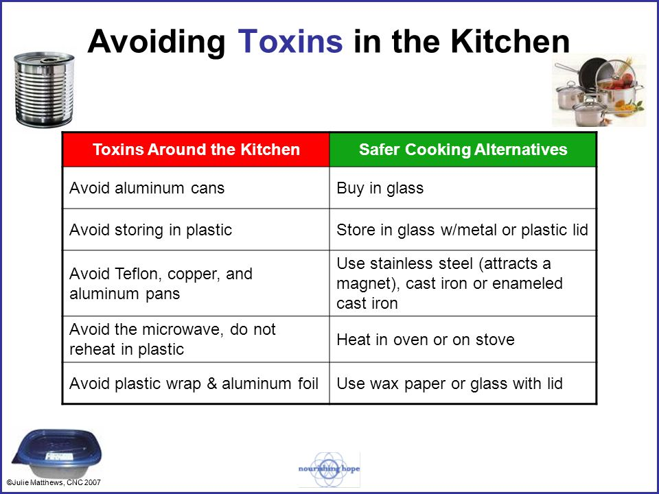 ©Julie Matthews, CNC 2007 Avoiding Toxins in the Kitchen Toxins Around the KitchenSafer Cooking Alternatives Avoid aluminum cansBuy in glass Avoid storing in plasticStore in glass w/metal or plastic lid Avoid Teflon, copper, and aluminum pans Use stainless steel (attracts a magnet), cast iron or enameled cast iron Avoid the microwave, do not reheat in plastic Heat in oven or on stove Avoid plastic wrap & aluminum foilUse wax paper or glass with lid ©Julie Matthews, CNC 2007