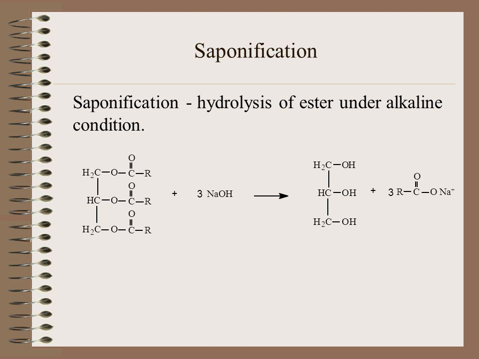 Saponification - hydrolysis of ester under alkaline condition.