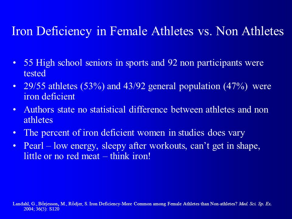 Iron Deficiency in Female Athletes vs.