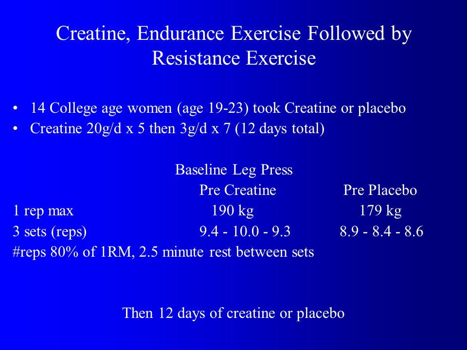 Creatine, Endurance Exercise Followed by Resistance Exercise 14 College age women (age 19-23) took Creatine or placebo Creatine 20g/d x 5 then 3g/d x 7 (12 days total) Baseline Leg Press Pre Creatine Pre Placebo 1 rep max 190 kg 179 kg 3 sets (reps)9.4 - 10.0 - 9.3 8.9 - 8.4 - 8.6 #reps 80% of 1RM, 2.5 minute rest between sets Then 12 days of creatine or placebo