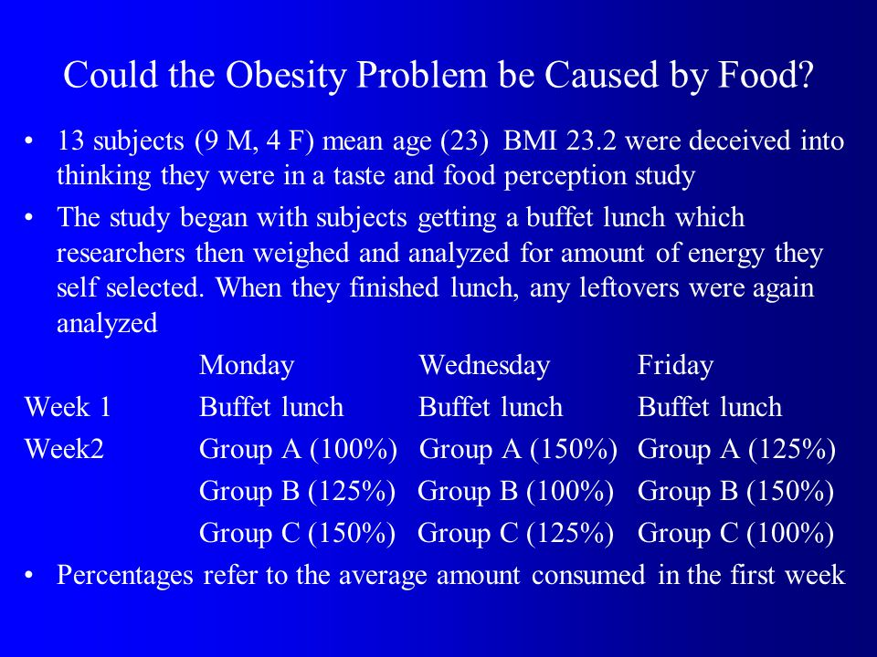 Could the Obesity Problem be Caused by Food.