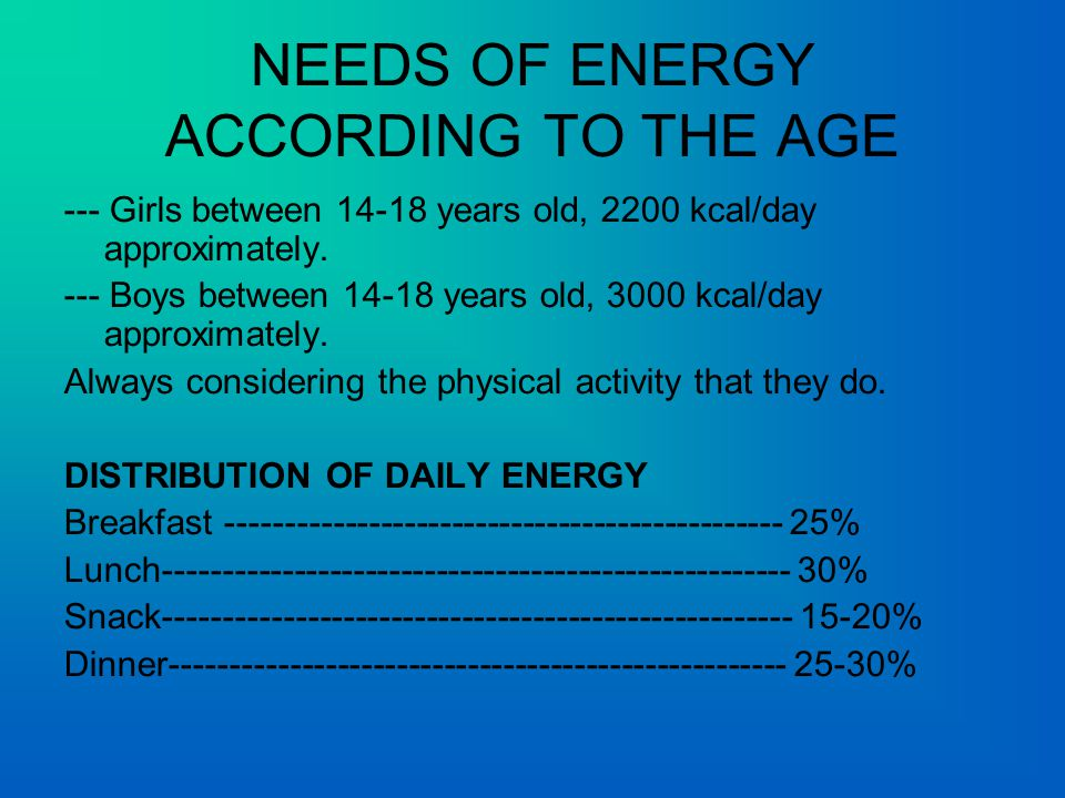 NEEDS OF ENERGY ACCORDING TO THE AGE --- Girls between 14-18 years old, 2200 kcal/day approximately.