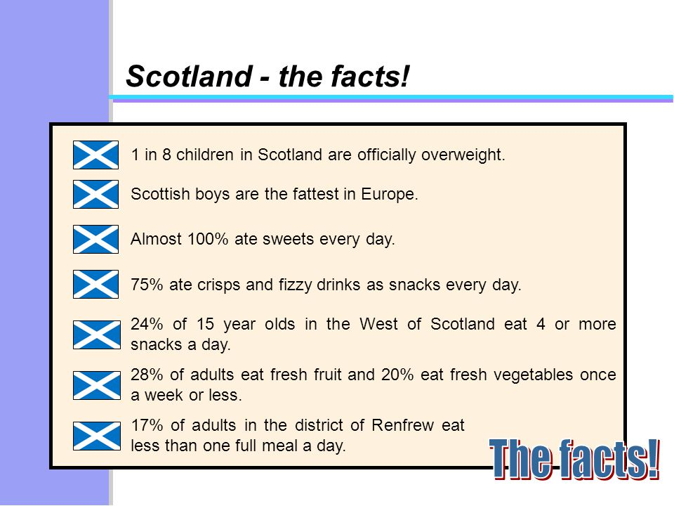 1 in 8 children in Scotland are officially overweight.