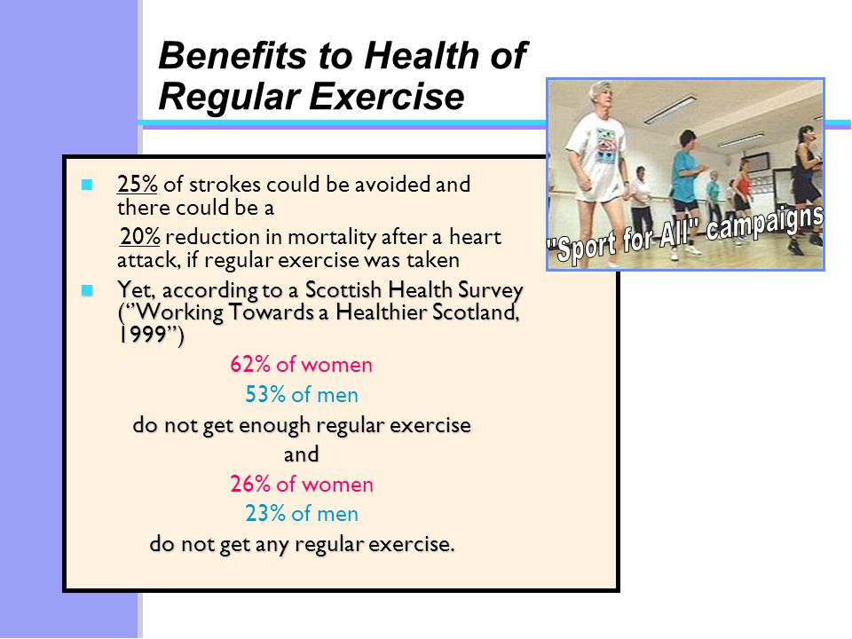 Benefits to Health of Regular Exercise n 25% of strokes could be avoided and there could be a 20% reduction in mortality after a heart attack, if regular exercise was taken n Yet, according to a Scottish Health Survey (Working Towards a Healthier Scotland, 1999) 62% of women 53% of men do not get enough regular exercise and 26% of women 23% of men do not get any regular exercise.
