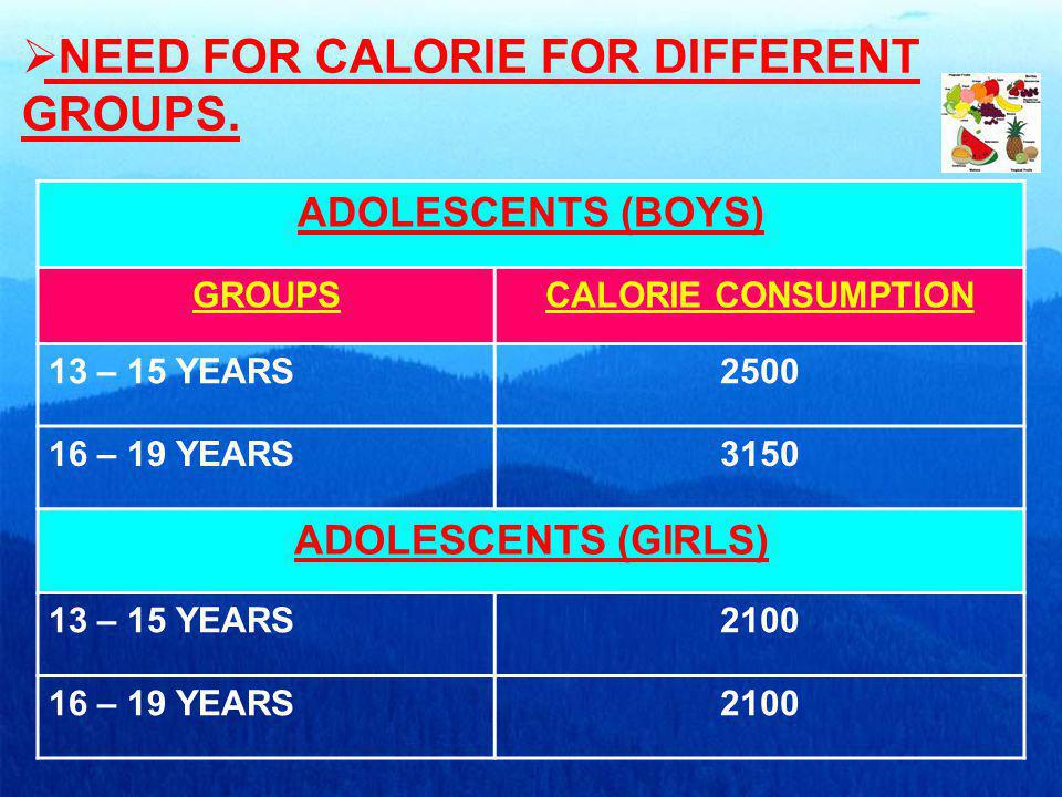 ADOLESCENTS (BOYS) GROUPSCALORIE CONSUMPTION 13 – 15 YEARS2500 16 – 19 YEARS3150 ADOLESCENTS (GIRLS) 13 – 15 YEARS2100 16 – 19 YEARS2100 NEED FOR CALORIE FOR DIFFERENT GROUPS.