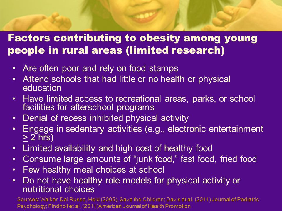 Factors contributing to obesity among young people in rural areas (limited research) Are often poor and rely on food stamps Attend schools that had little or no health or physical education Have limited access to recreational areas, parks, or school facilities for afterschool programs Denial of recess inhibited physical activity Engage in sedentary activities (e.g., electronic entertainment > 2 hrs) Limited availability and high cost of healthy food Consume large amounts of junk food, fast food, fried food Few healthy meal choices at school Do not have healthy role models for physical activity or nutritional choices Sources: Walker, Del Russo, Held (2005), Save the Children; Davis et al.