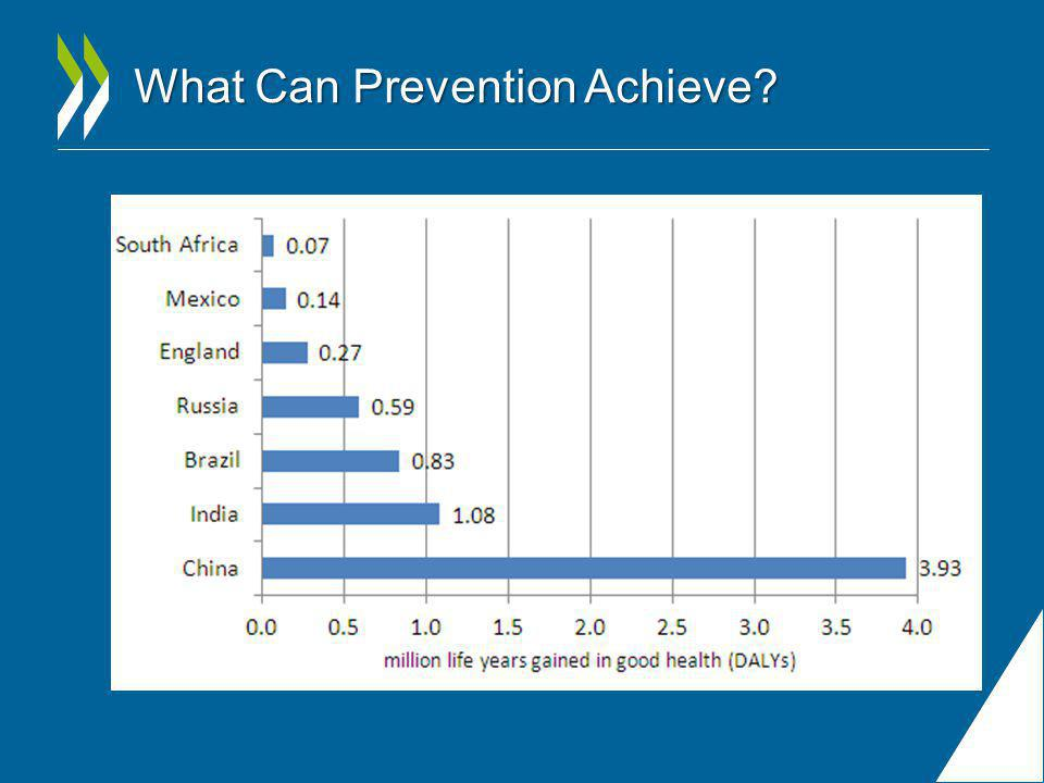What Can Prevention Achieve