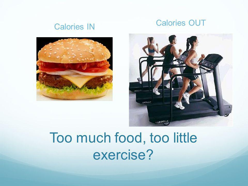 Too much food, too little exercise Calories IN Calories OUT