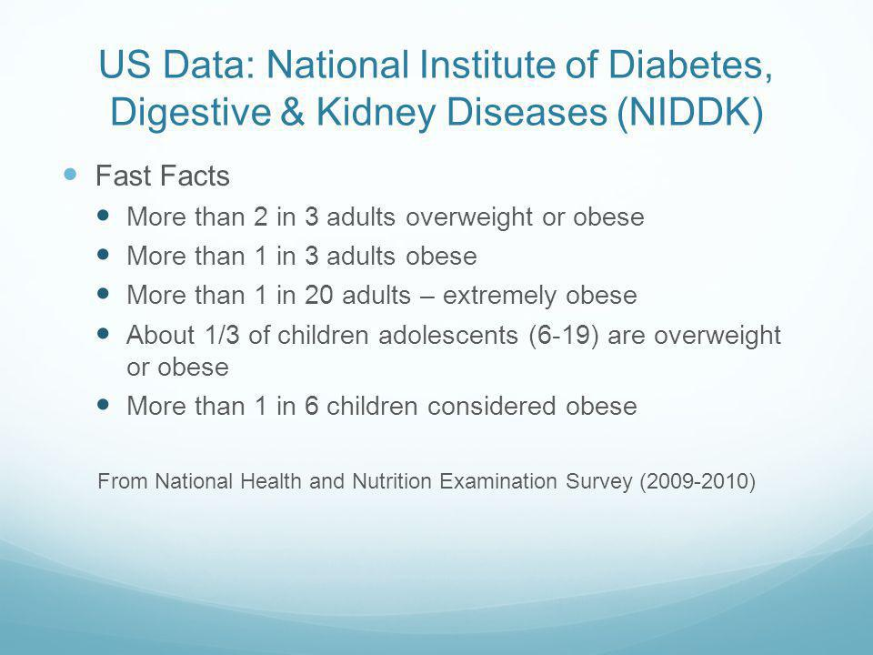 US Data: National Institute of Diabetes, Digestive & Kidney Diseases (NIDDK) Fast Facts More than 2 in 3 adults overweight or obese More than 1 in 3 adults obese More than 1 in 20 adults – extremely obese About 1/3 of children adolescents (6-19) are overweight or obese More than 1 in 6 children considered obese From National Health and Nutrition Examination Survey (2009-2010)