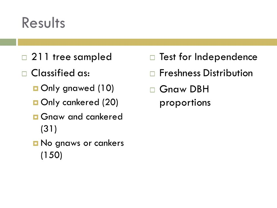 Results 211 tree sampled Classified as: Only gnawed (10) Only cankered (20) Gnaw and cankered (31) No gnaws or cankers (150) Test for Independence Freshness Distribution Gnaw DBH proportions