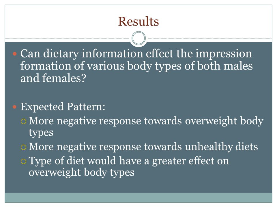 Results Can dietary information effect the impression formation of various body types of both males and females.