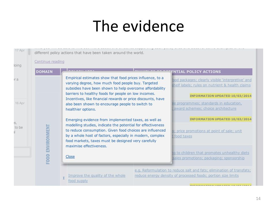 The evidence 14