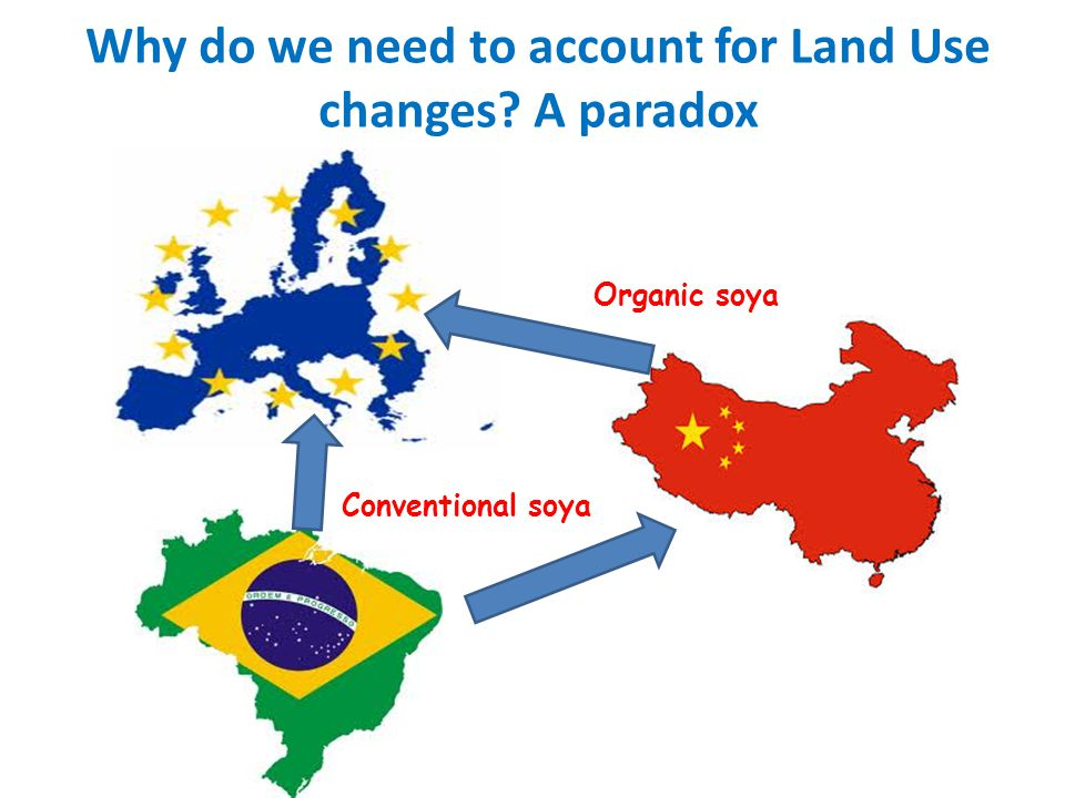 Why do we need to account for Land Use changes A paradox Conventional soya Organic soya