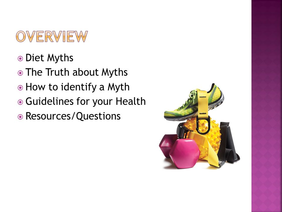 Diet Myths The Truth about Myths How to identify a Myth Guidelines for your Health Resources/Questions