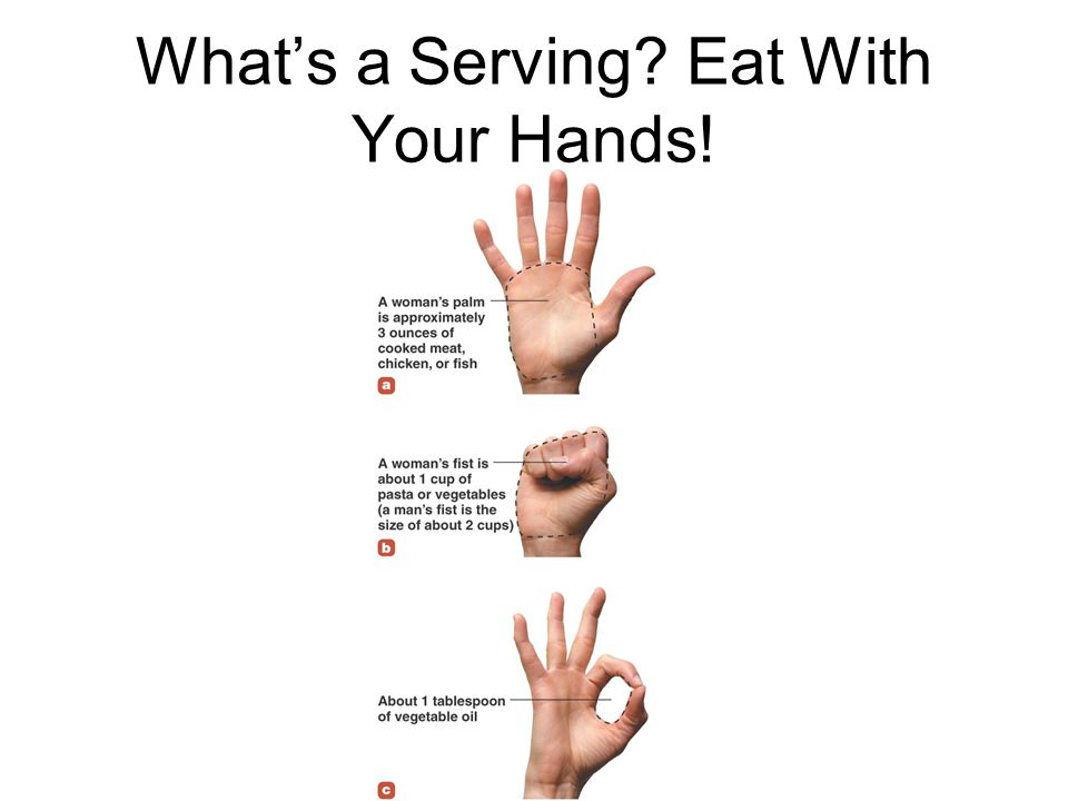 Whats a Serving Eat With Your Hands!