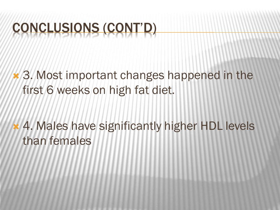 3. Most important changes happened in the first 6 weeks on high fat diet.