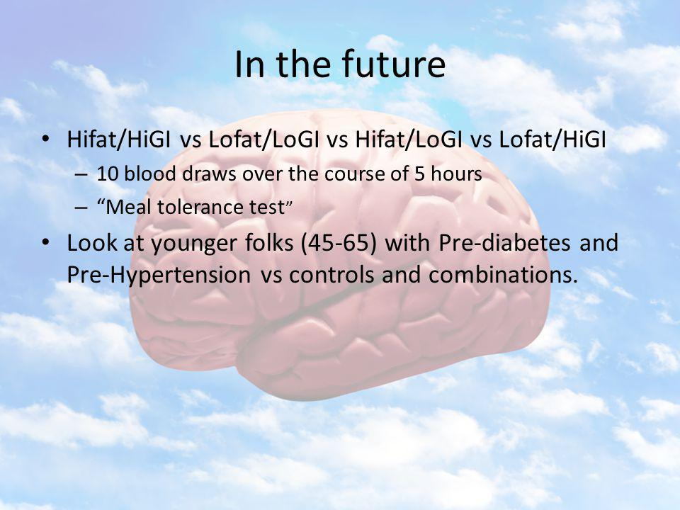 In the future Hifat/HiGI vs Lofat/LoGI vs Hifat/LoGI vs Lofat/HiGI – 10 blood draws over the course of 5 hours – Meal tolerance test Look at younger folks (45-65) with Pre-diabetes and Pre-Hypertension vs controls and combinations.